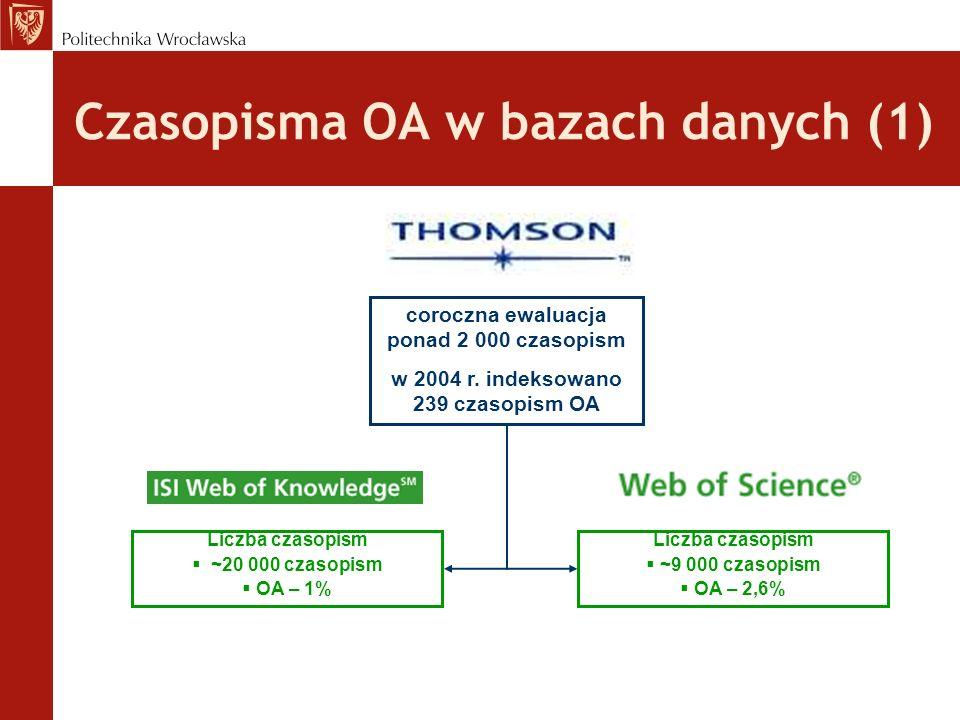 Czasopisma OA w bazach danych (1)