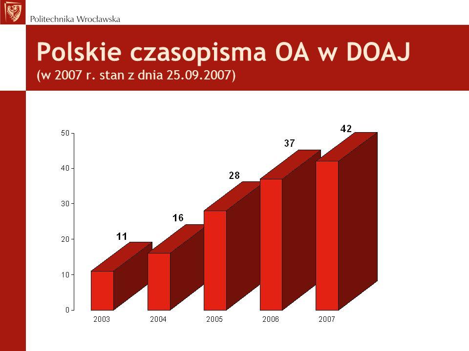 Polskie czasopisma OA w DOAJ (w 2007 r. stan z dnia 25.09.2007)