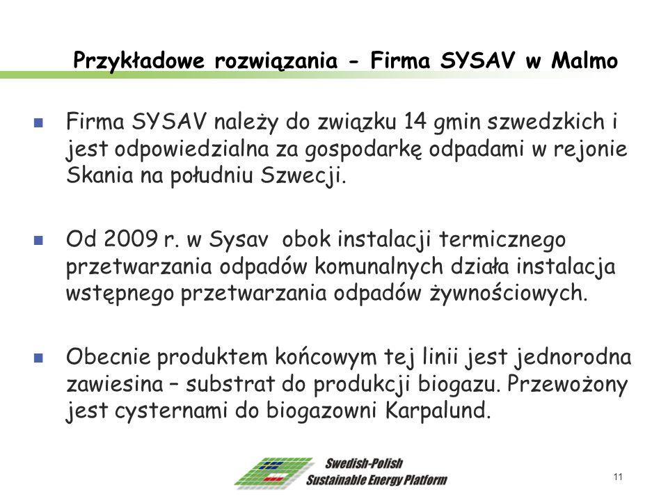 Przykładowe rozwiązania - Firma SYSAV w Malmo