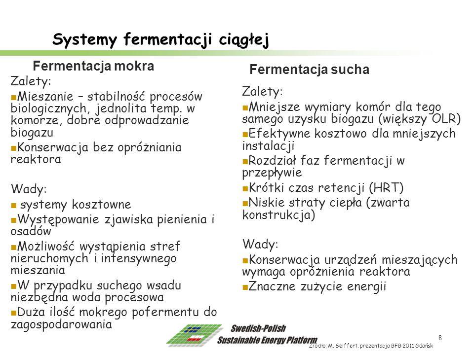 Systemy fermentacji ciągłej