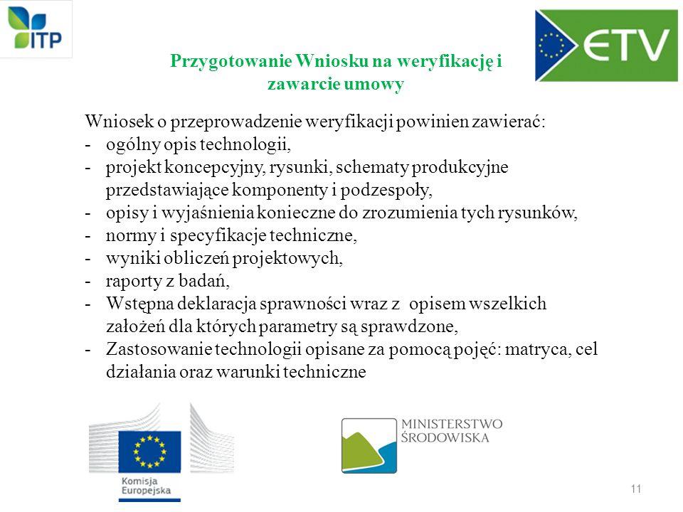 Przygotowanie Wniosku na weryfikację i zawarcie umowy