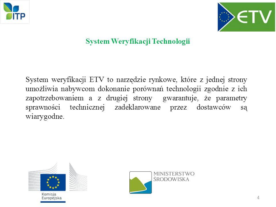 System Weryfikacji Technologii