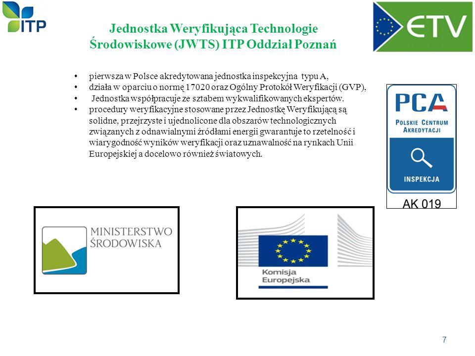 Jednostka Weryfikująca Technologie Środowiskowe (JWTS) ITP Oddział Poznań