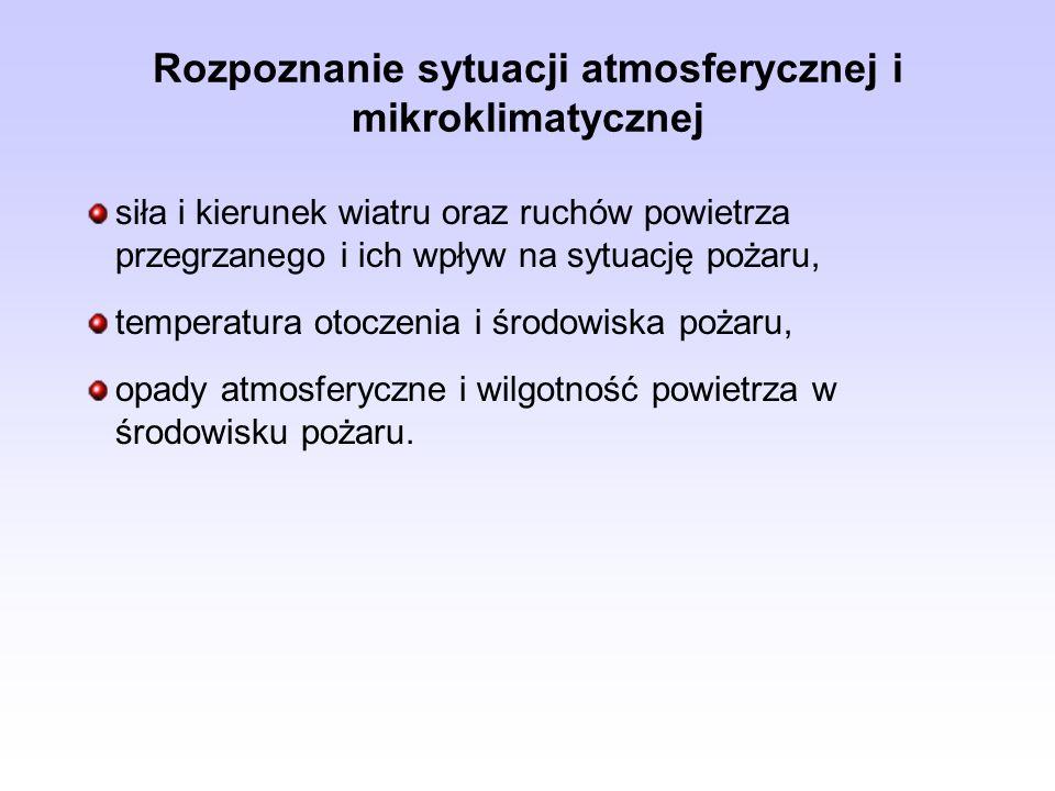 Rozpoznanie sytuacji atmosferycznej i mikroklimatycznej