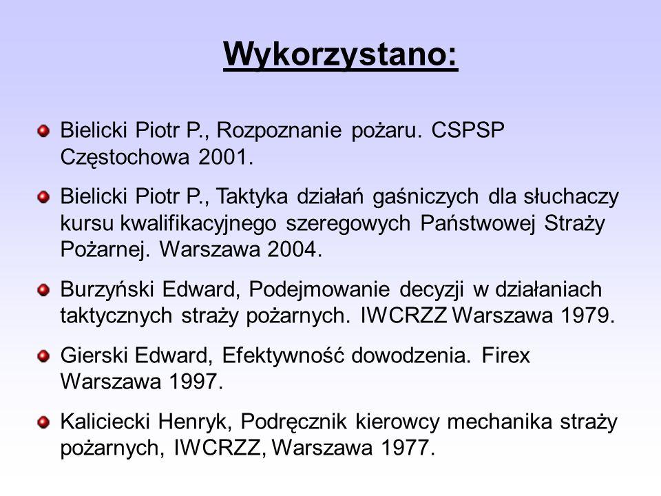 Wykorzystano: Bielicki Piotr P., Rozpoznanie pożaru. CSPSP Częstochowa 2001.