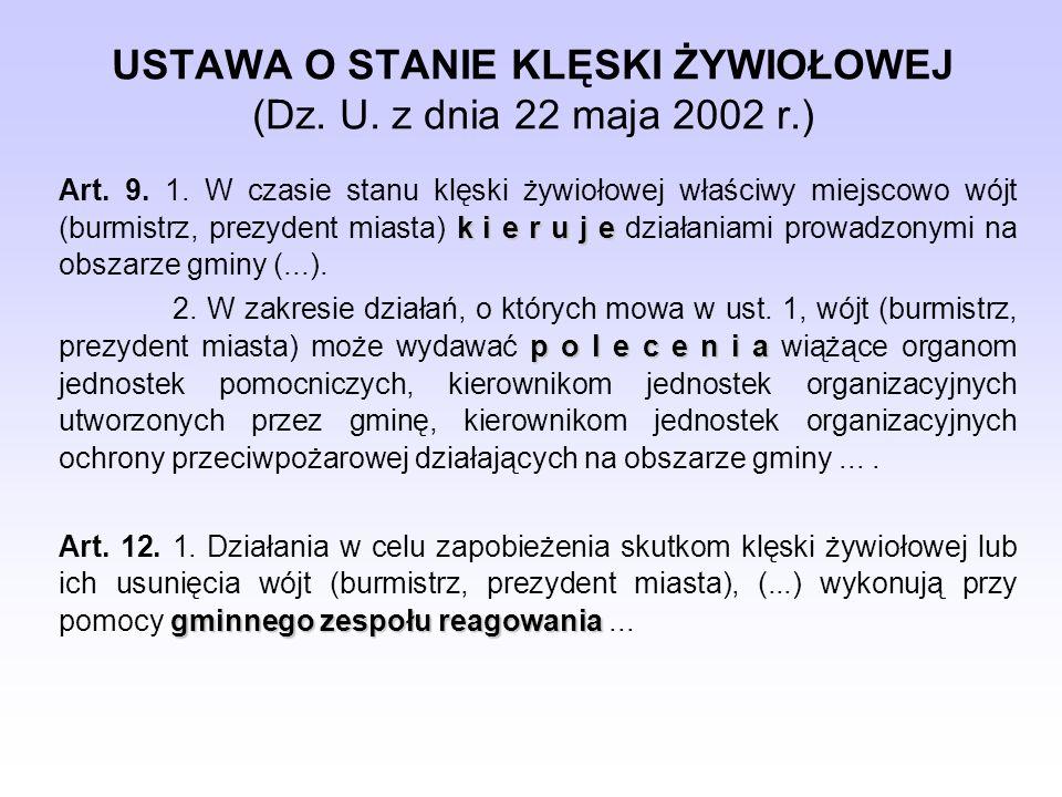 USTAWA O STANIE KLĘSKI ŻYWIOŁOWEJ (Dz. U. z dnia 22 maja 2002 r.)