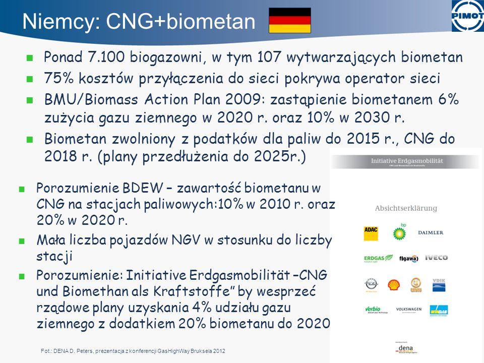 Niemcy: CNG+biometan Ponad 7.100 biogazowni, w tym 107 wytwarzających biometan. 75% kosztów przyłączenia do sieci pokrywa operator sieci.