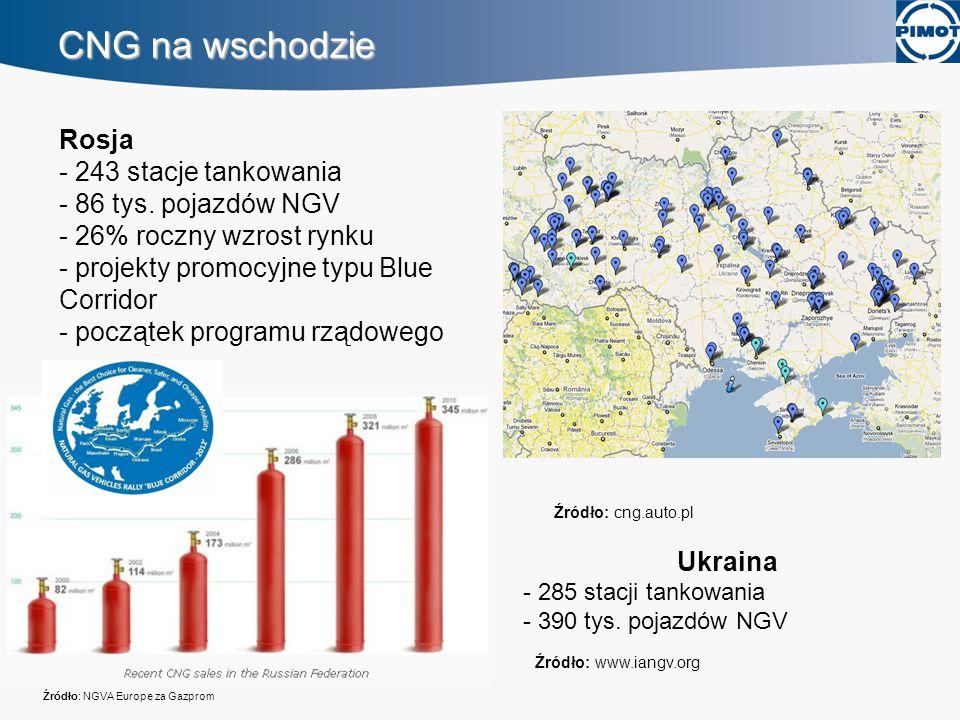 CNG na wschodzie Rosja 243 stacje tankowania 86 tys. pojazdów NGV