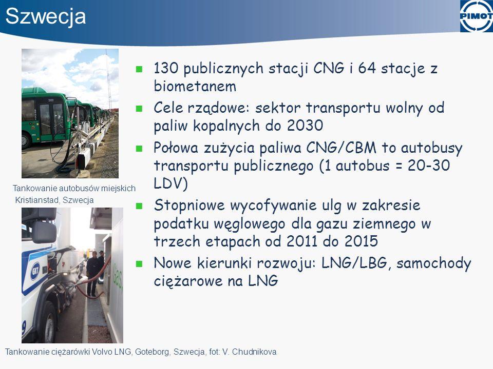 Szwecja 130 publicznych stacji CNG i 64 stacje z biometanem