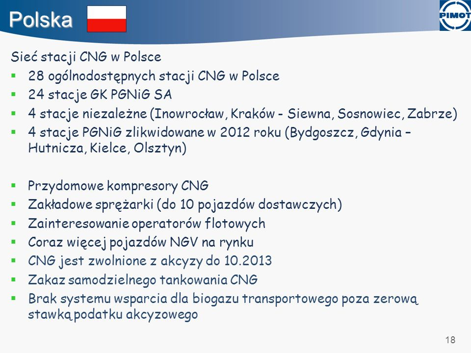 Polska Sieć stacji CNG w Polsce