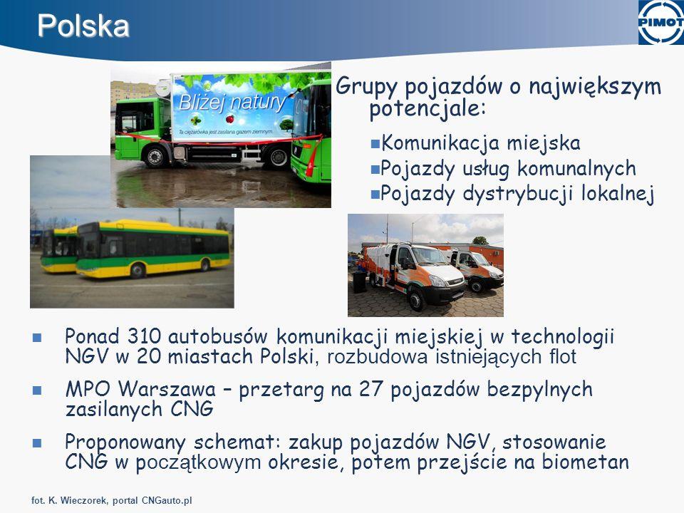 Polska Grupy pojazdów o największym potencjale: Komunikacja miejska
