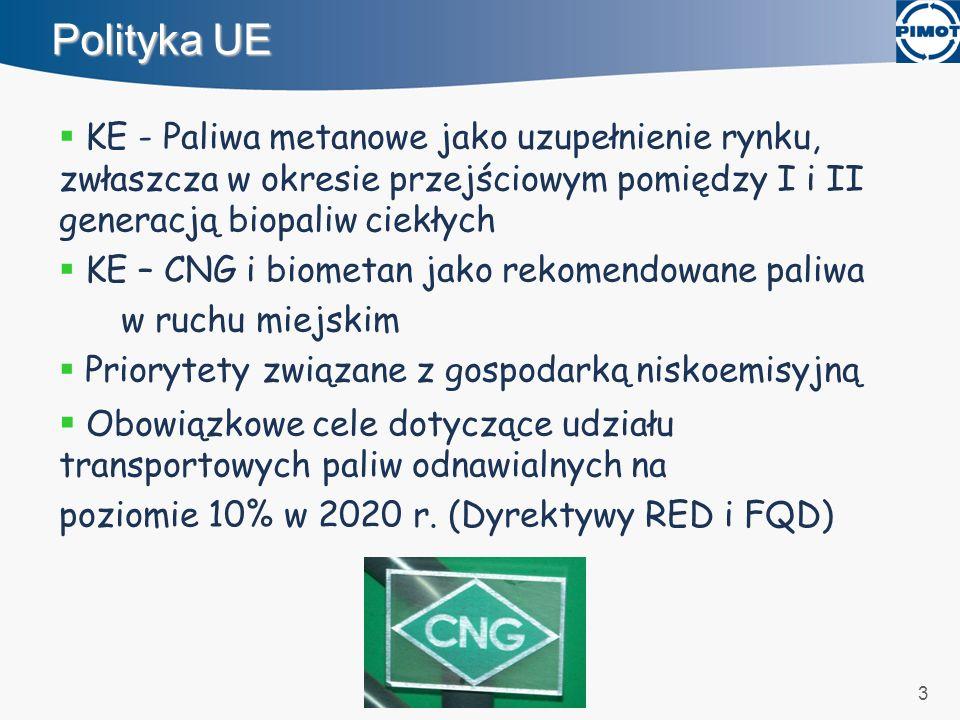 Polityka UE KE - Paliwa metanowe jako uzupełnienie rynku, zwłaszcza w okresie przejściowym pomiędzy I i II generacją biopaliw ciekłych.