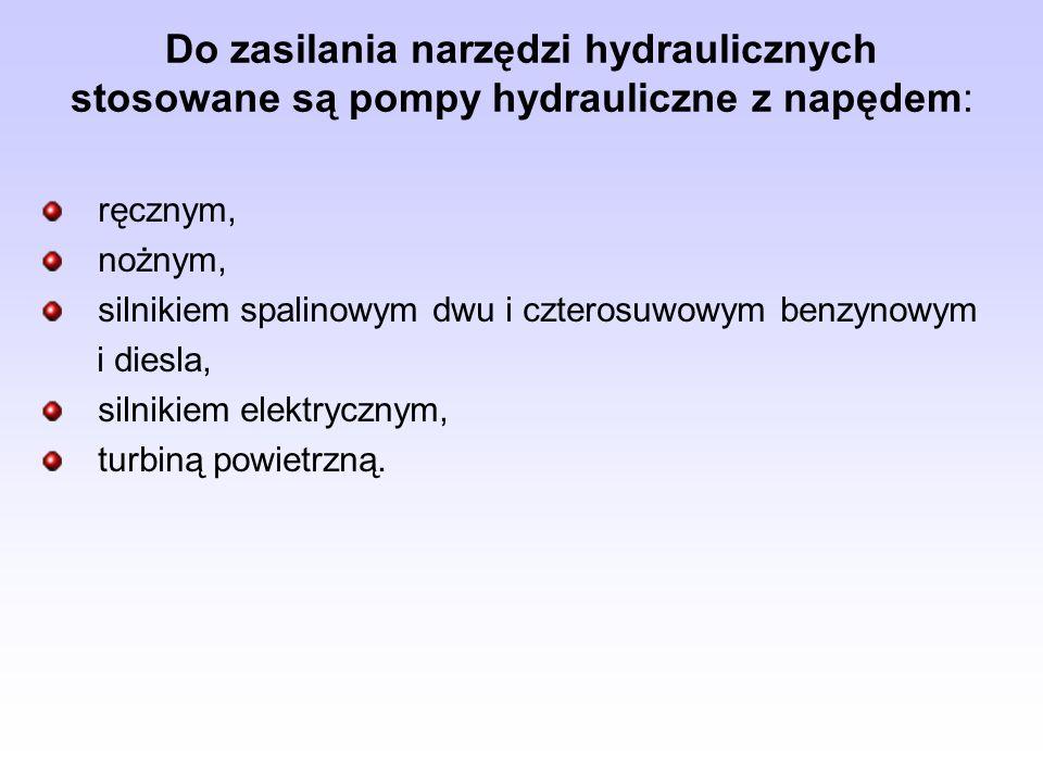 Do zasilania narzędzi hydraulicznych stosowane są pompy hydrauliczne z napędem: