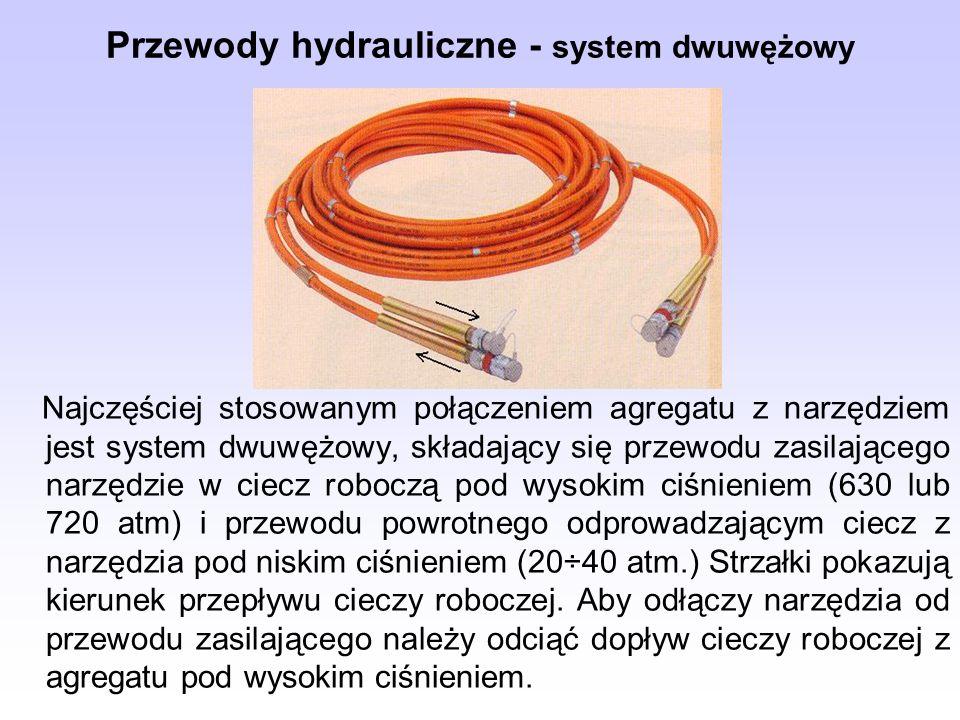 Przewody hydrauliczne - system dwuwężowy