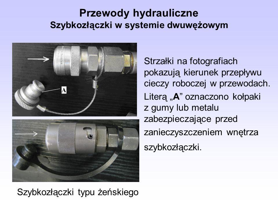 Przewody hydrauliczne Szybkozłączki w systemie dwuwężowym