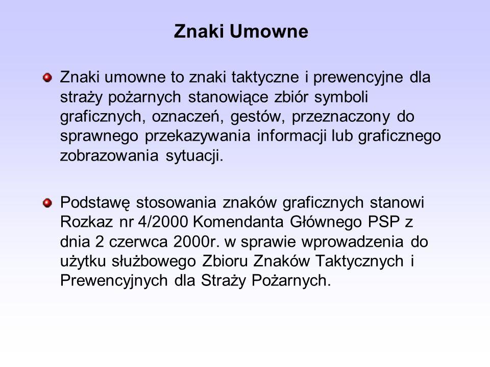 Znaki Umowne