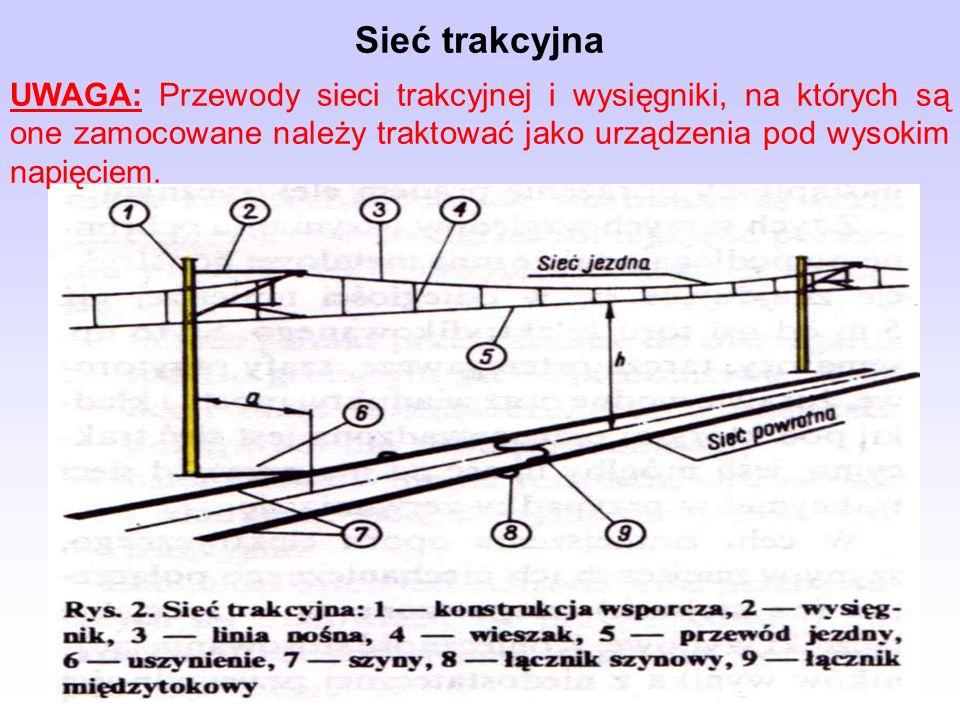 Sieć trakcyjna UWAGA: Przewody sieci trakcyjnej i wysięgniki, na których są one zamocowane należy traktować jako urządzenia pod wysokim napięciem.
