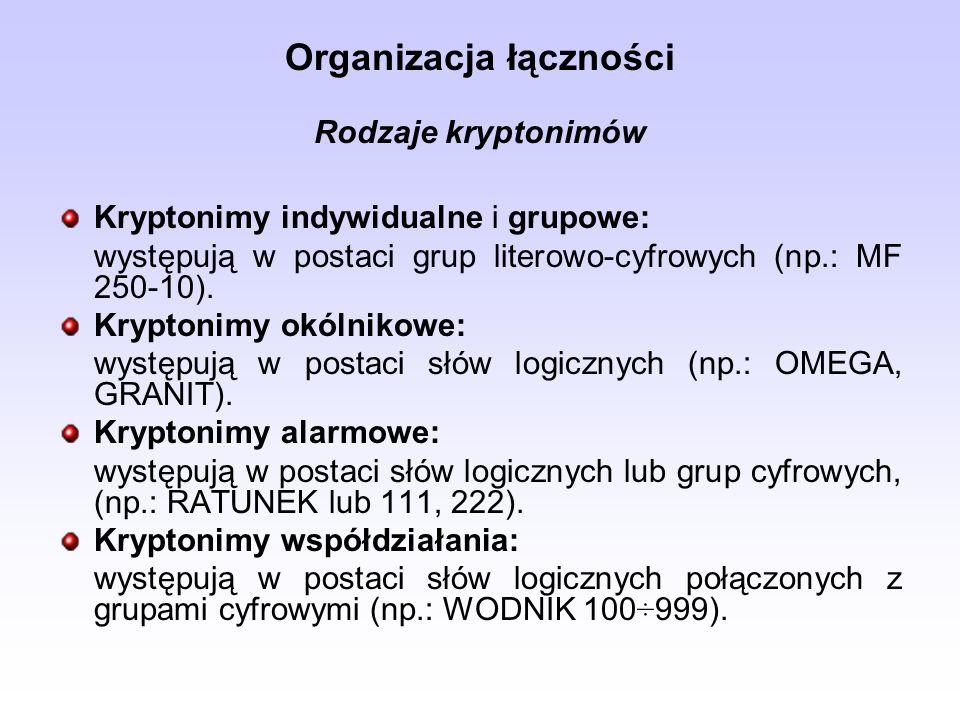 Organizacja łączności Rodzaje kryptonimów