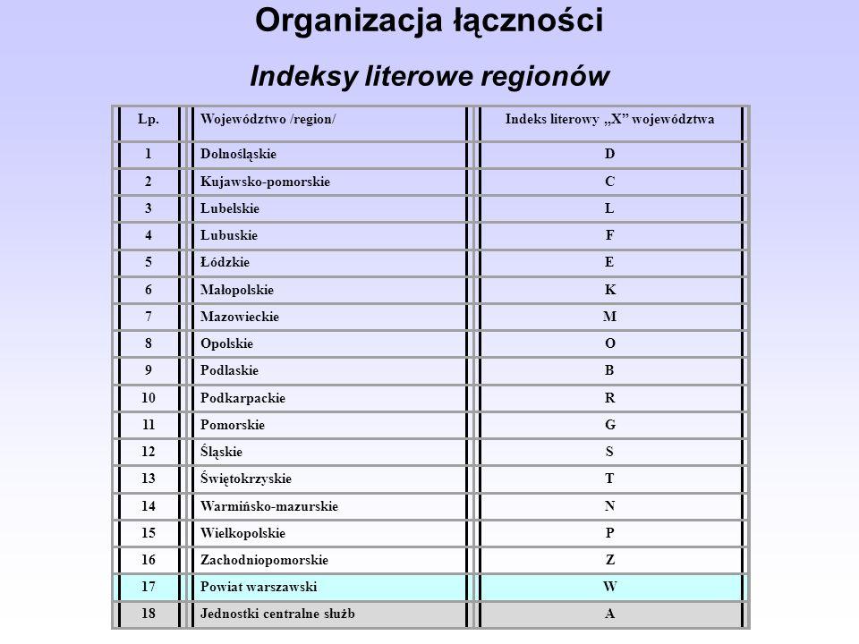 Organizacja łączności Indeksy literowe regionów