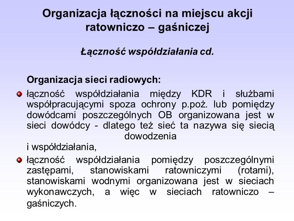 Organizacja sieci radiowych: