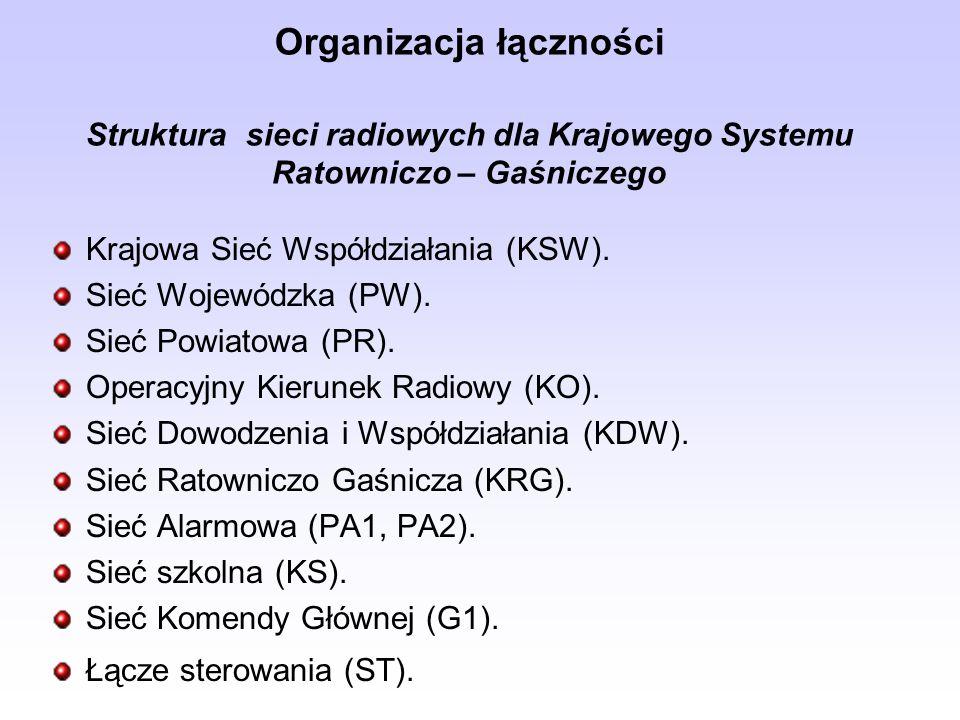 Organizacja łączności Struktura sieci radiowych dla Krajowego Systemu Ratowniczo – Gaśniczego