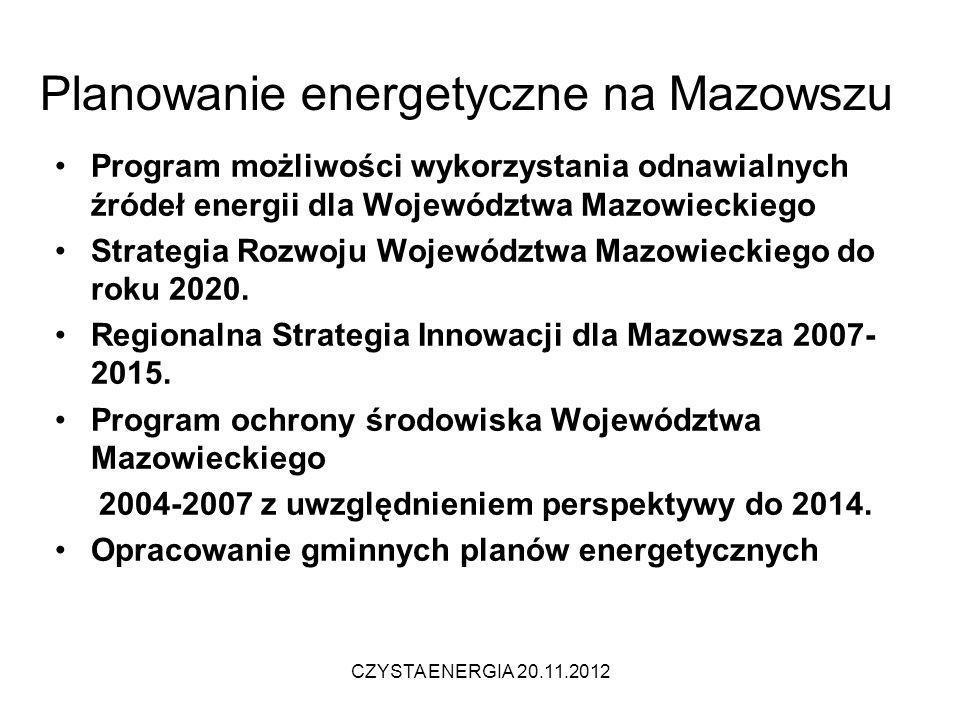 Planowanie energetyczne na Mazowszu