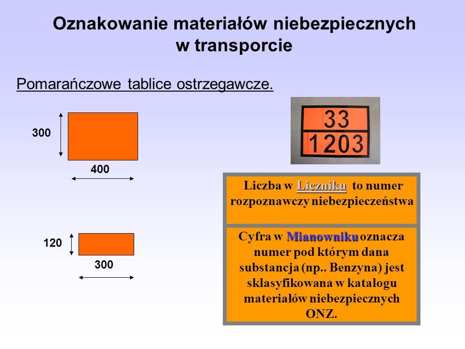 Oznakowanie materiałów niebezpiecznych w transporcie