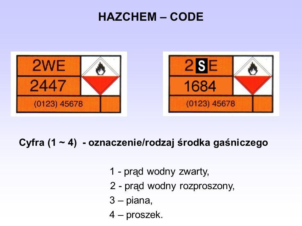 HAZCHEM – CODE Cyfra (1 ~ 4) - oznaczenie/rodzaj środka gaśniczego