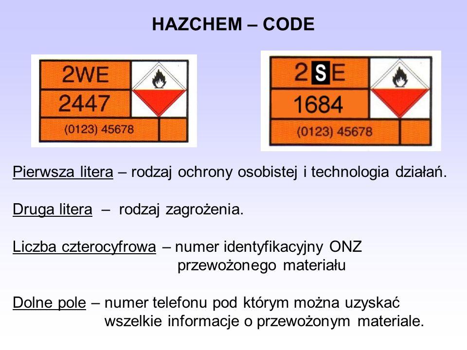 HAZCHEM – CODE Pierwsza litera – rodzaj ochrony osobistej i technologia działań. Druga litera – rodzaj zagrożenia.