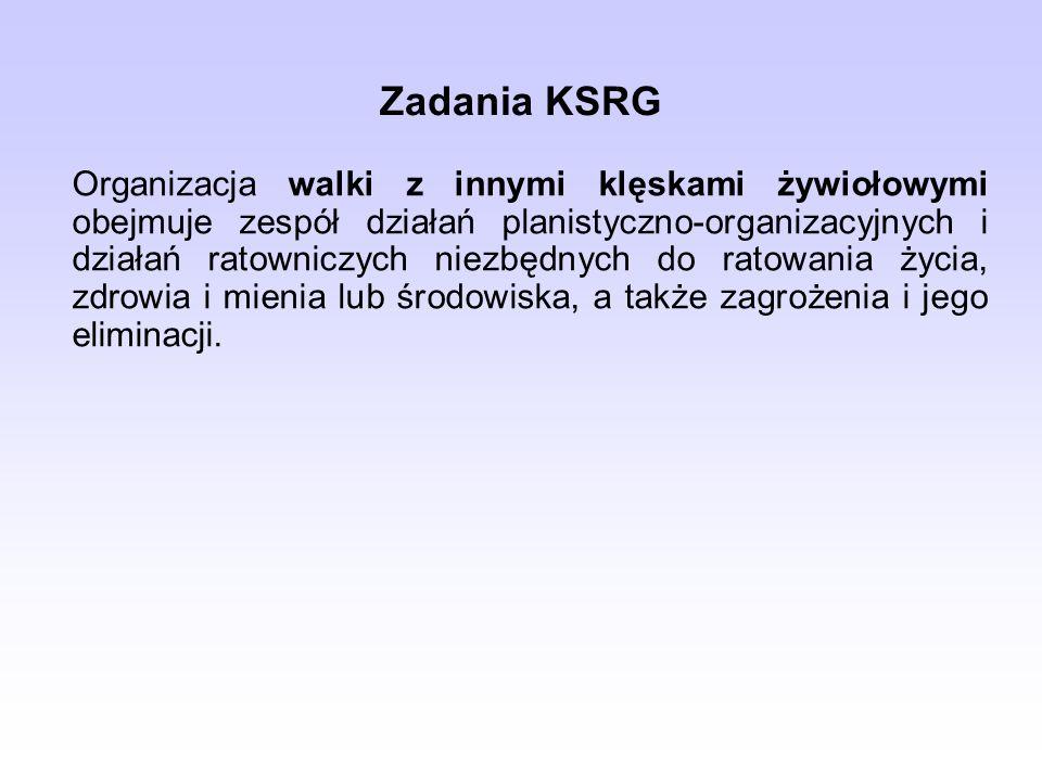 Zadania KSRG