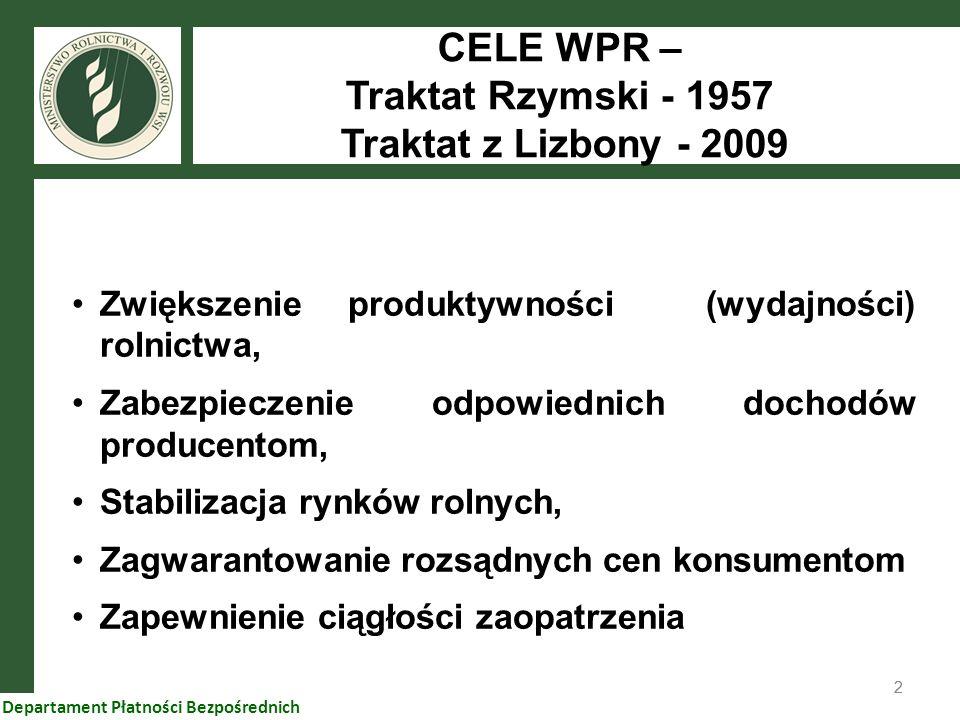 CELE WPR – Traktat Rzymski - 1957 Traktat z Lizbony - 2009
