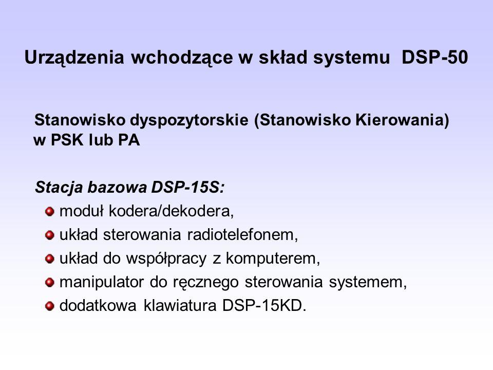 Urządzenia wchodzące w skład systemu DSP-50