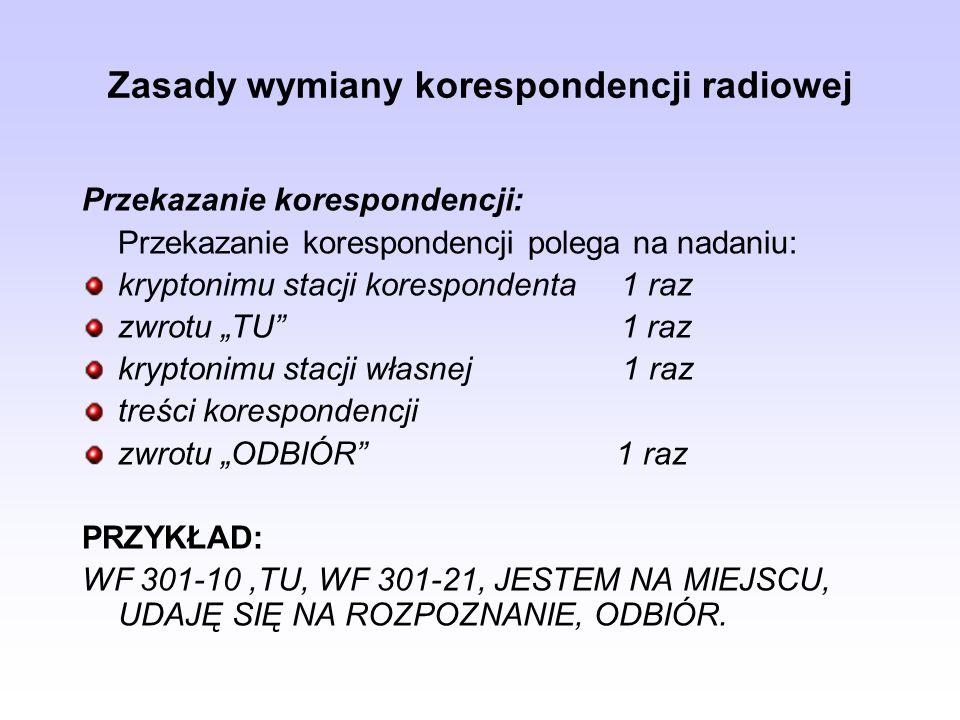 Zasady wymiany korespondencji radiowej