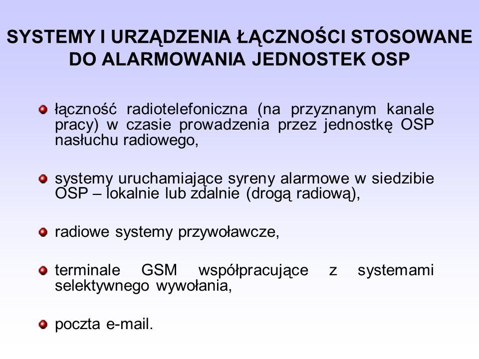 SYSTEMY I URZĄDZENIA ŁĄCZNOŚCI STOSOWANE DO ALARMOWANIA JEDNOSTEK OSP