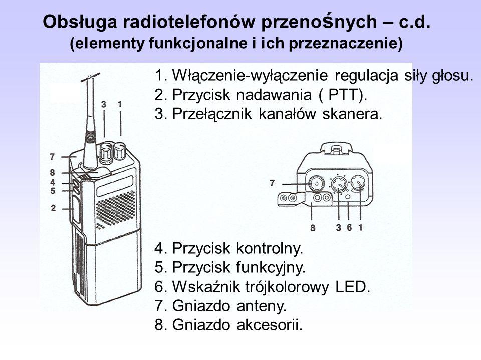 Obsługa radiotelefonów przenośnych – c. d