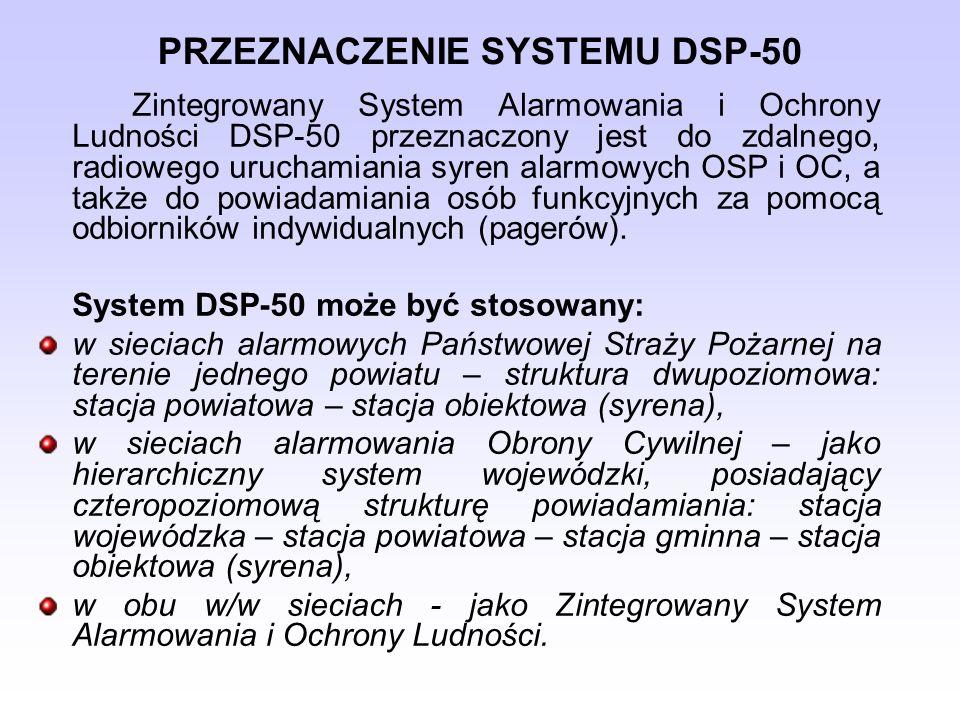 PRZEZNACZENIE SYSTEMU DSP-50