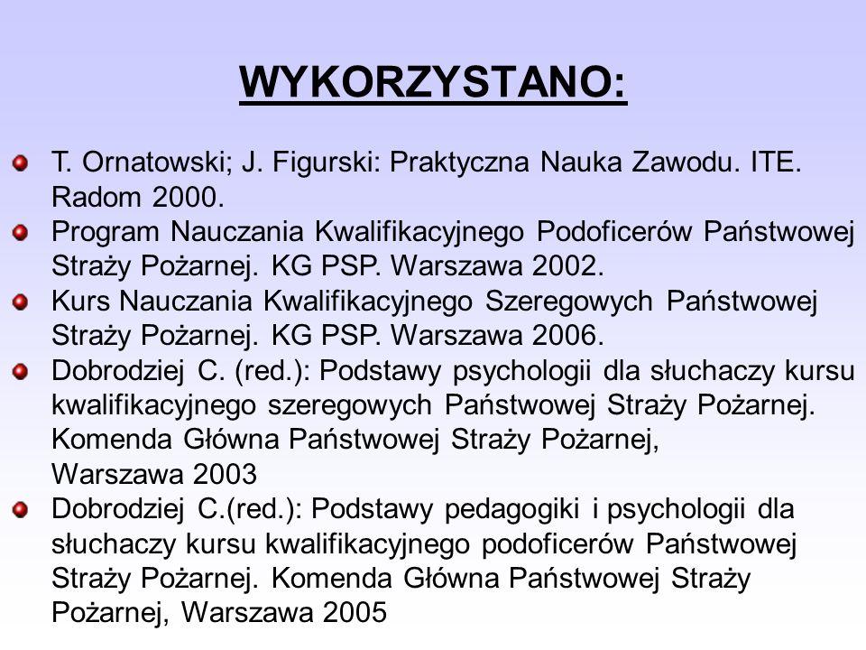 WYKORZYSTANO: T. Ornatowski; J. Figurski: Praktyczna Nauka Zawodu. ITE. Radom 2000.