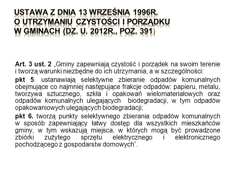USTAWA z dnia 13 września 1996r