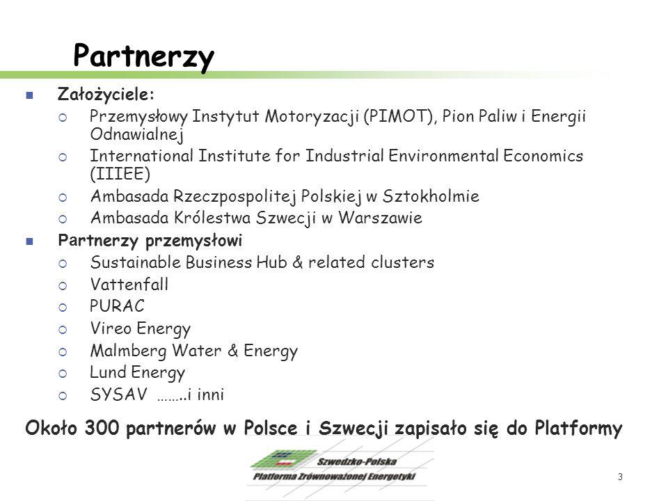 Partnerzy Założyciele: Przemysłowy Instytut Motoryzacji (PIMOT), Pion Paliw i Energii Odnawialnej.