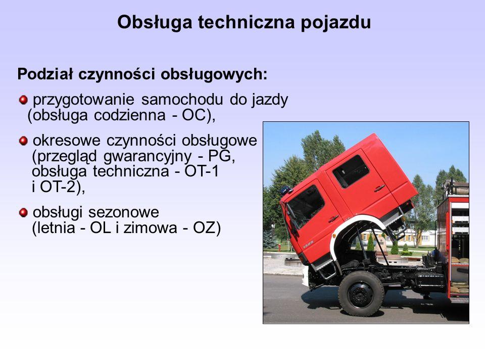 Obsługa techniczna pojazdu