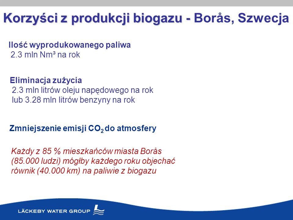 Korzyści z produkcji biogazu - Borås, Szwecja