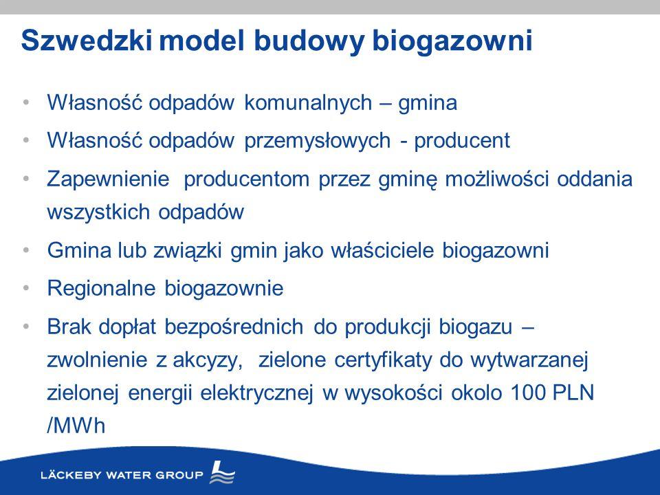 Szwedzki model budowy biogazowni