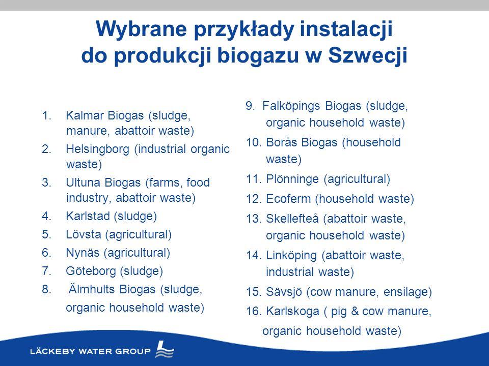 Wybrane przykłady instalacji do produkcji biogazu w Szwecji
