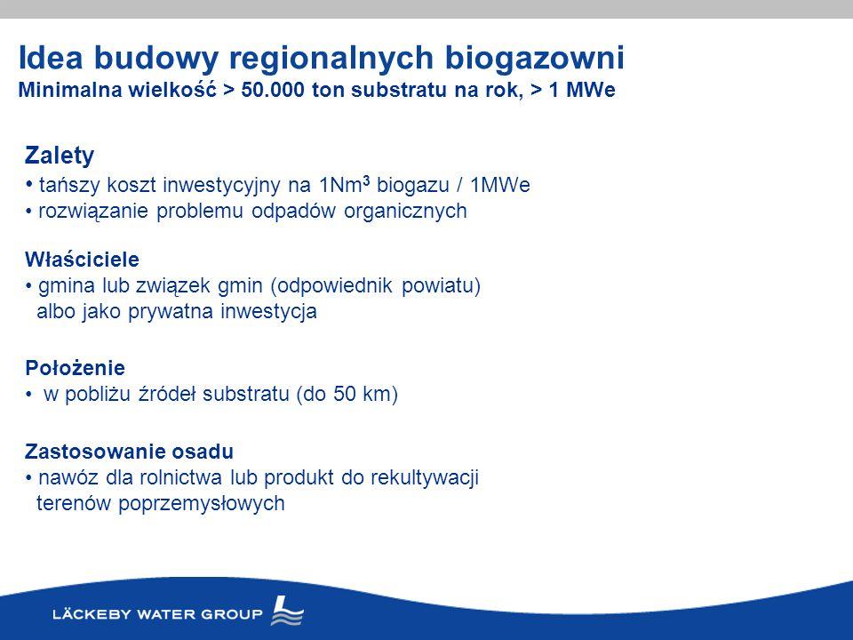 Idea budowy regionalnych biogazowni Minimalna wielkość > 50