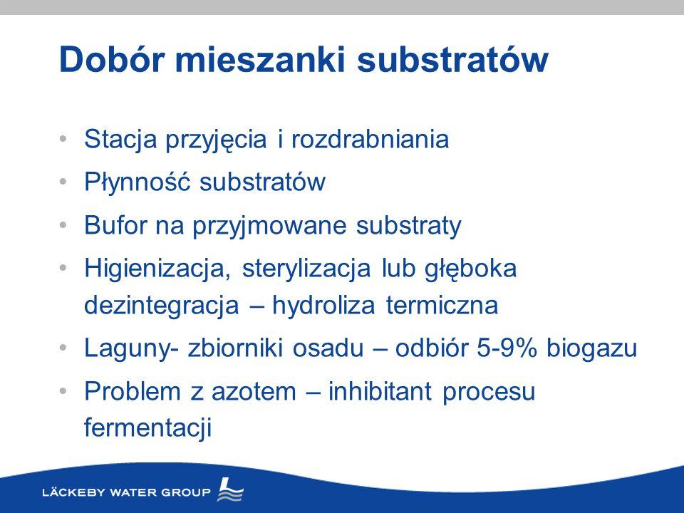 Dobór mieszanki substratów
