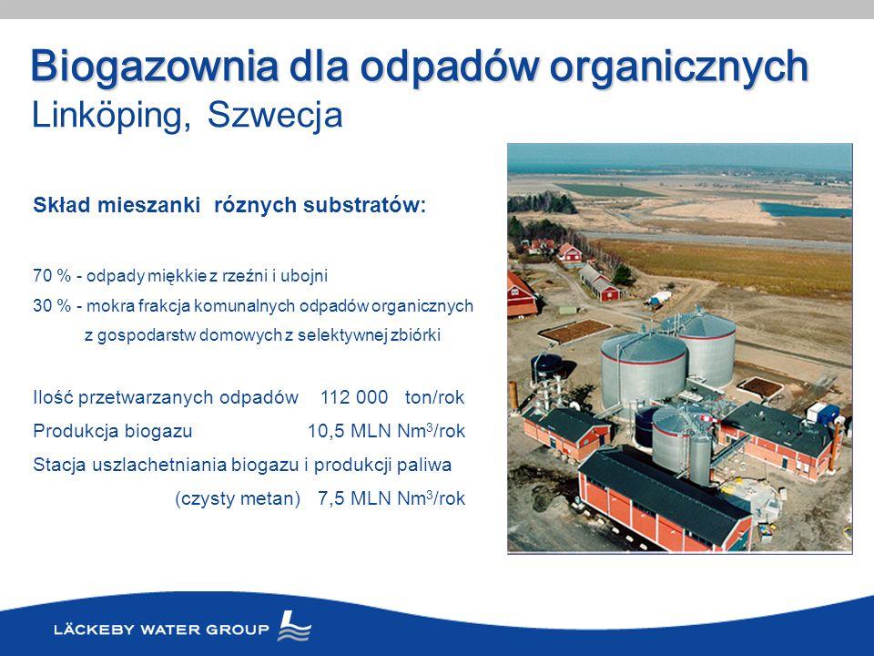 Biogazownia dla odpadów organicznych