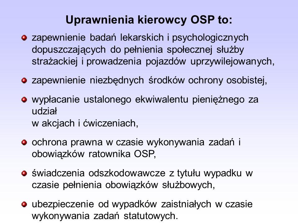 Uprawnienia kierowcy OSP to: