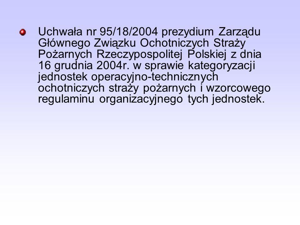 Uchwała nr 95/18/2004 prezydium Zarządu Głównego Związku Ochotniczych Straży Pożarnych Rzeczypospolitej Polskiej z dnia 16 grudnia 2004r.