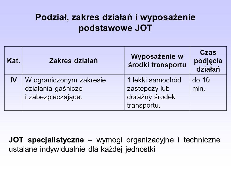 Podział, zakres działań i wyposażenie podstawowe JOT