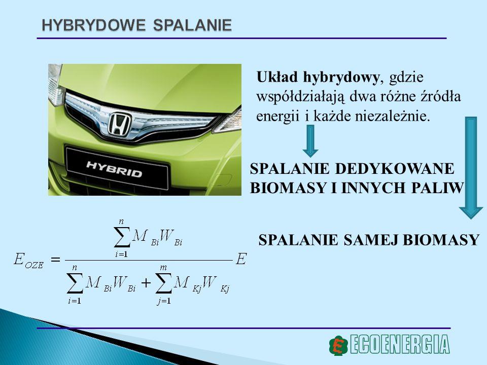 HYBRYDOWE SPALANIE Układ hybrydowy, gdzie współdziałają dwa różne źródła energii i każde niezależnie.